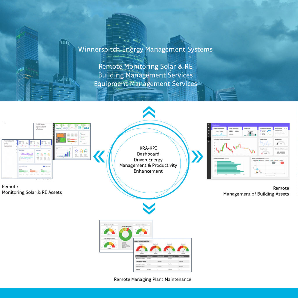 Winnerspitch Energy Management Systems Industry 4.0
